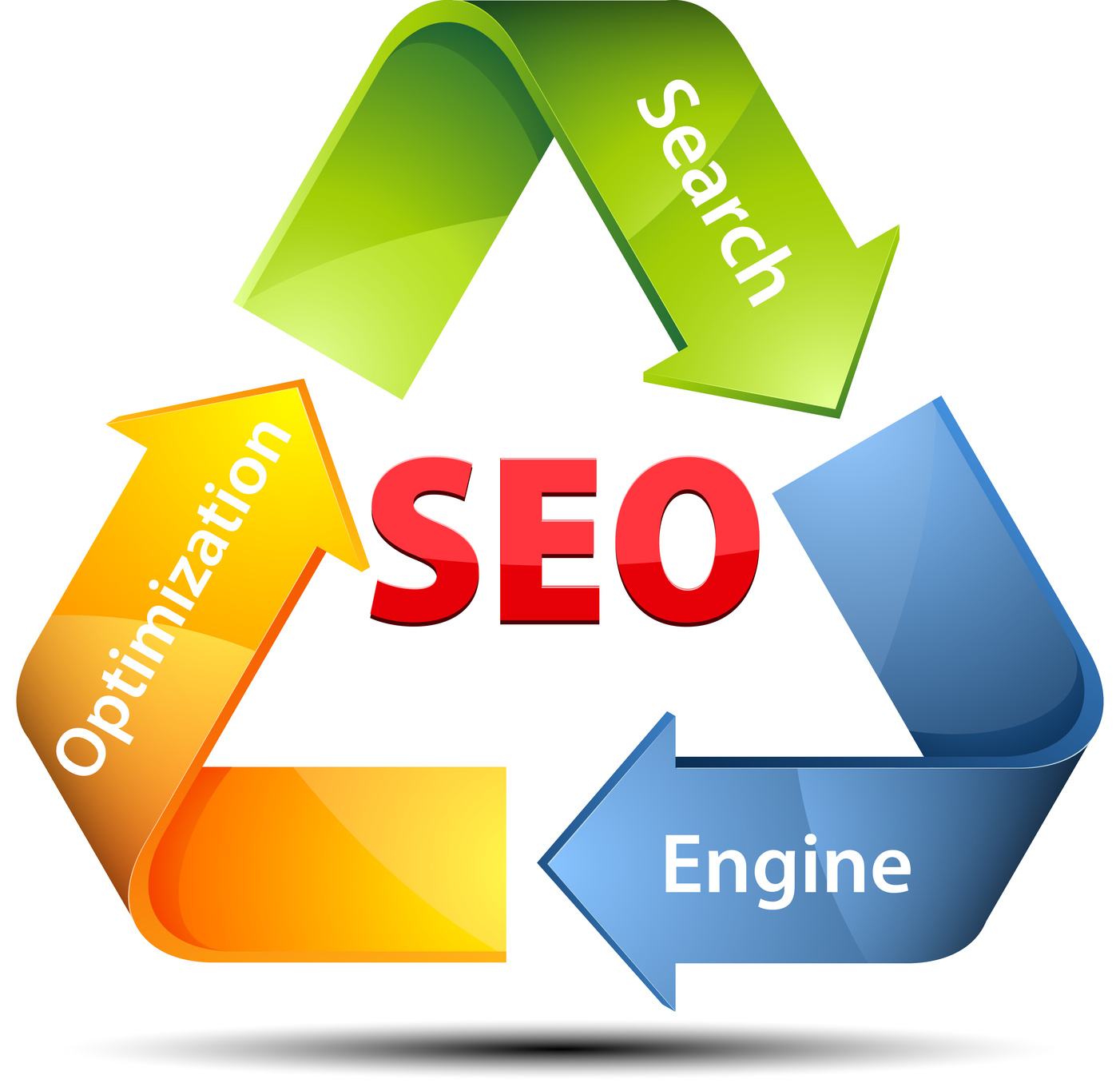 SEO for Auto Body Shops